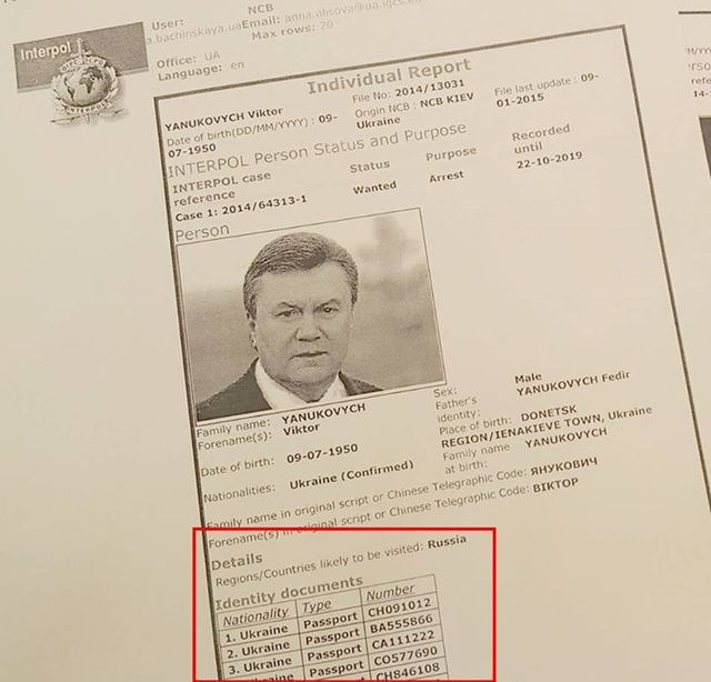 Сколько паспортов у Федоровича