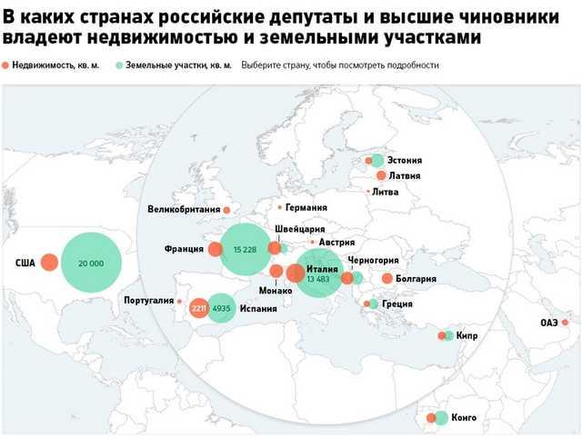 Европейские СМИ: российская элита рвется из России