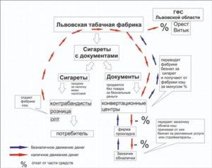 136781 2 - Орест Витык продолжит темные схемы Василия Костюка уже в Киеве?