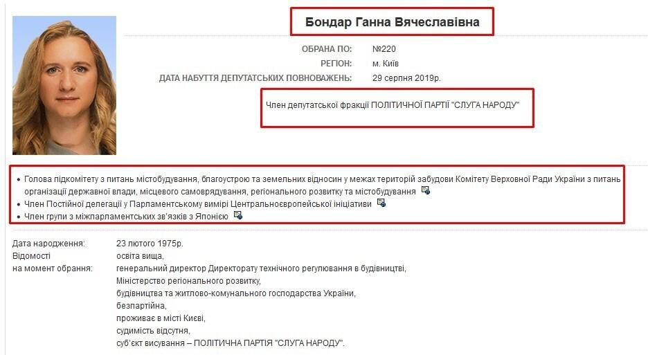 Народный депутат Анна Бондарь