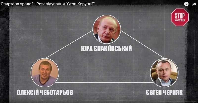 Черняк_Иванющенко_Чеботарев
